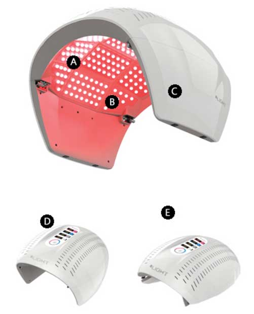 EunSung Dr.Light LED fényterápia előnyei